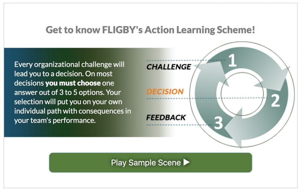 Learn how FLIGBY's game-based profiling works by getting to know the experience-based learning scheme
